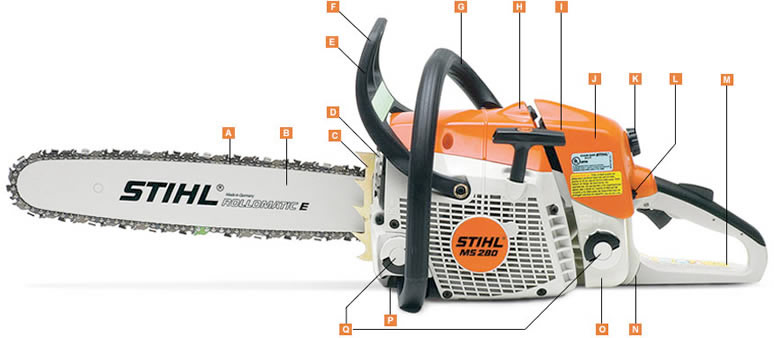 Styles of Chainsaw Chain